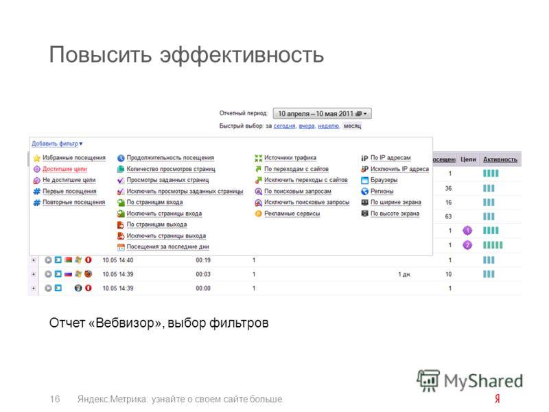 Повысить эффективность Отчет «Вебвизор», выбор фильтров 16Яндекс.Метрика: узнайте о своем сайте больше