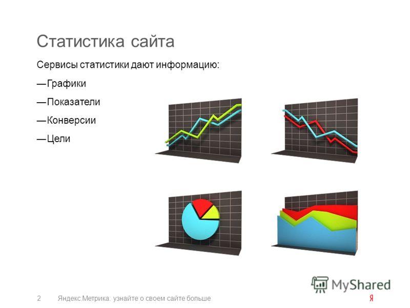 Статистика сайта Сервисы статистики дают информацию: Графики Показатели Конверсии Цели 2Яндекс.Метрика: узнайте о своем сайте больше