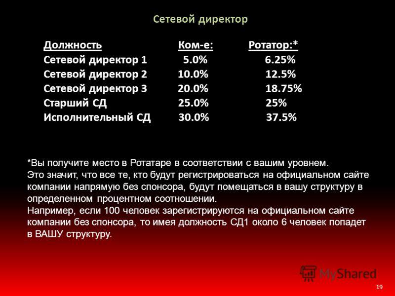 19 Сетевой директор Должность Ком-е: Ротатор:* Сетевой директор 1 5.0% 6.25% Сетевой директор 2 10.0% 12.5% Сетевой директор 3 20.0% 18.75% Старший СД 25.0% 25% Исполнительный СД 30.0% 37.5% *Вы получите место в Ротатаре в соответствии с вашим уровне