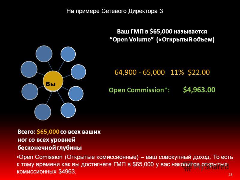 23 Ваш ГМП в $65,000 называется Open Volume («Открытый объем) 64,900 - 65,000 11% $22.00 Open Commission*: $4,963.00 Всего: $65,000 со всех ваших ног со всех уровней бесконечной глубины Вы Open Comission (Открытые комиссионные) – ваш совокупный доход