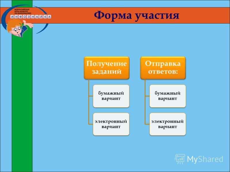 Форма участия Получение заданий бумажный вариант электронный вариант Отправка ответов: бумажный вариант электронный вариант