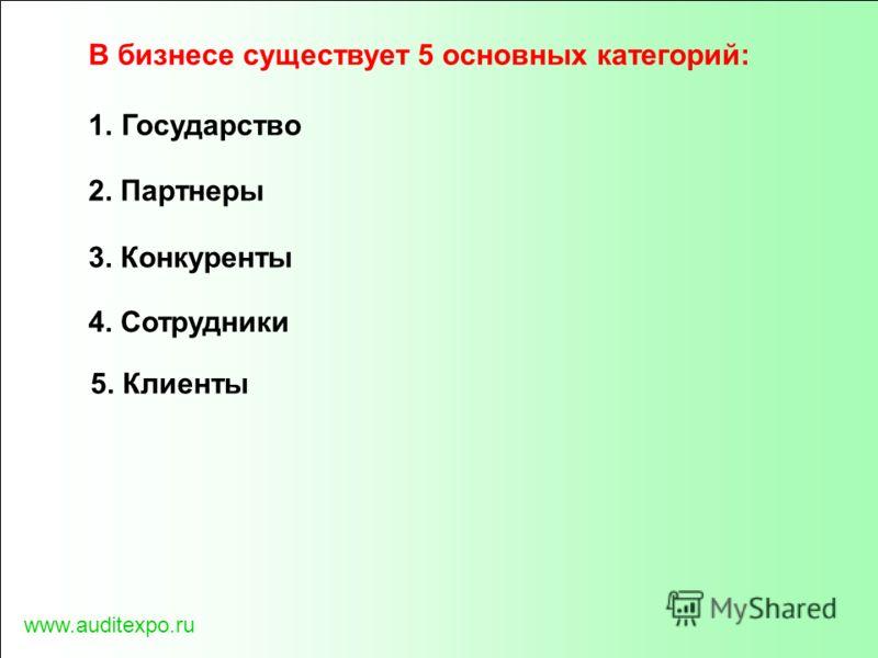www.auditexpo.ru В бизнесе существует 5 основных категорий: 1.Государство 2. Партнеры 3. Конкуренты 4. Сотрудники 5. Клиенты