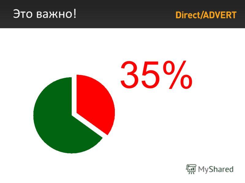 Это важно! 35%