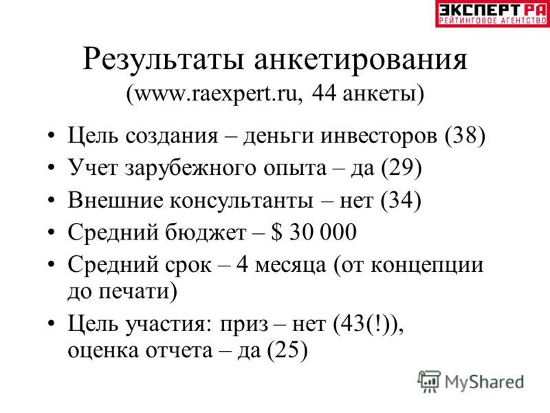 Результаты анкетирования (www.raexpert.ru, 44 анкеты) Цель создания – деньги инвесторов (38) Учет зарубежного опыта – да (29) Внешние консультанты – нет (34) Средний бюджет – $ 30 000 Средний срок – 4 месяца (от концепции до печати) Цель участия: при