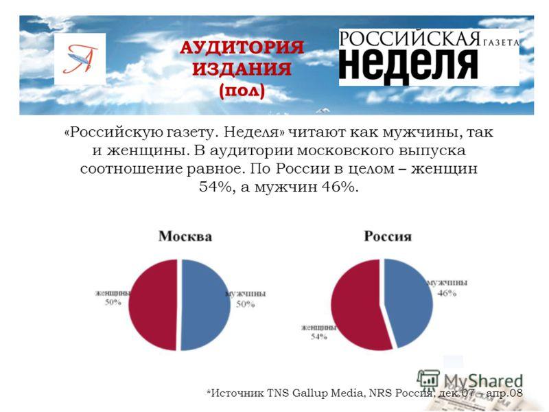 АУДИТОРИЯ ИЗДАНИЯ (пол) «Российскую газету. Неделя» читают как мужчины, так и женщины. В аудитории московского выпуска соотношение равное. По России в целом – женщин 54%, а мужчин 46%. *Источник TNS Gallup Media, NRS Россия, дек.07 – апр.08