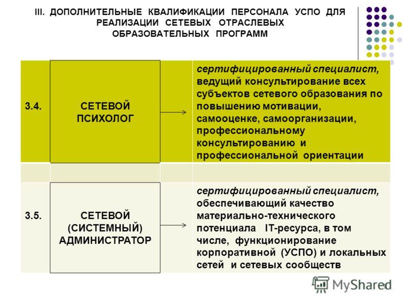 III. ДОПОЛНИТЕЛЬНЫЕ КВАЛИФИКАЦИИ ПЕРСОНАЛА УСПО ДЛЯ РЕАЛИЗАЦИИ СЕТЕВЫХ ОТРАСЛЕВЫХ ОБРАЗОВАТЕЛЬНЫХ ПРОГРАММ 3.4.СЕТЕВОЙ ПСИХОЛОГ сертифицированный специалист, ведущий консультирование всех субъектов сетевого образования по повышению мотивации, самооце