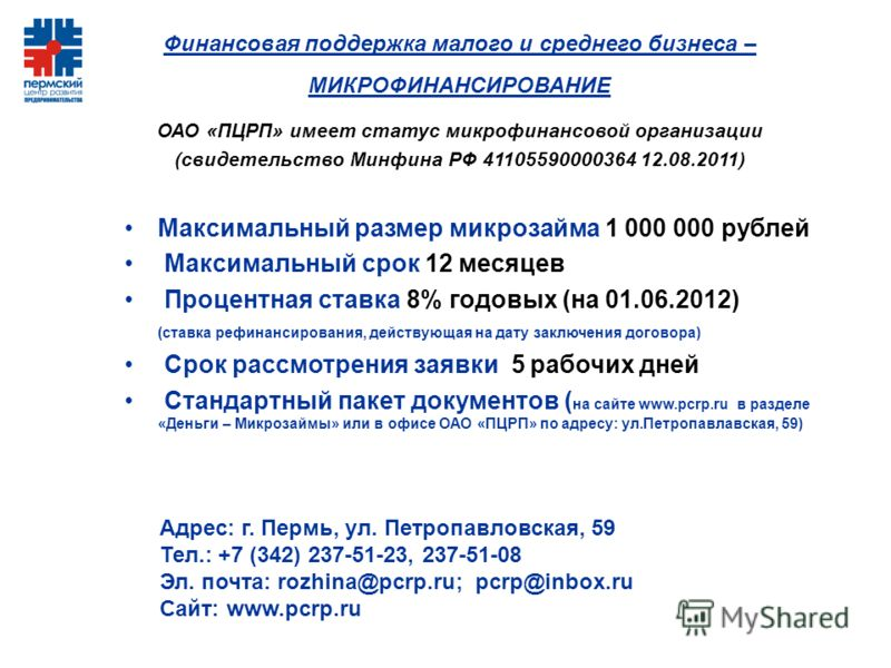 Максимальный размер микрозайма 1 000 000 рублей Максимальный срок 12 месяцев Процентная ставка 8% годовых (на 01.06.2012) (ставка рефинансирования, действующая на дату заключения договора) Срок рассмотрения заявки 5 рабочих дней Стандартный пакет док