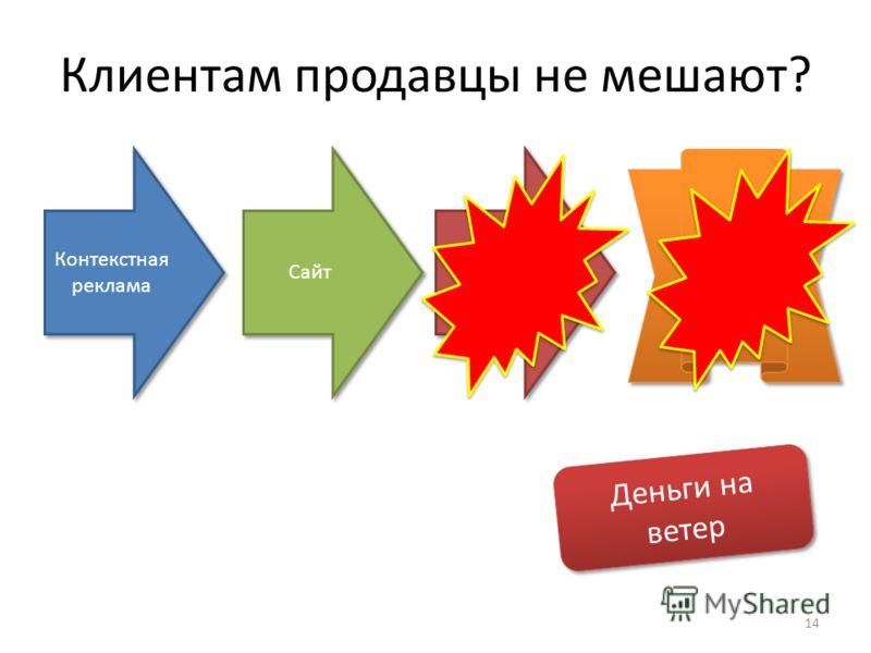 Клиентам продавцы не мешают? 14 Контекстная реклама Сайт Контакт продажа Деньги на ветер