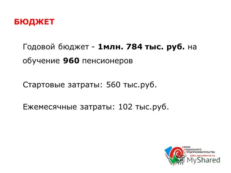 БЮДЖЕТ Годовой бюджет - 1млн. 784 тыс. руб. на обучение 960 пенсионеров Стартовые затраты: 560 тыс.руб. Ежемесячные затраты: 102 тыс.руб.