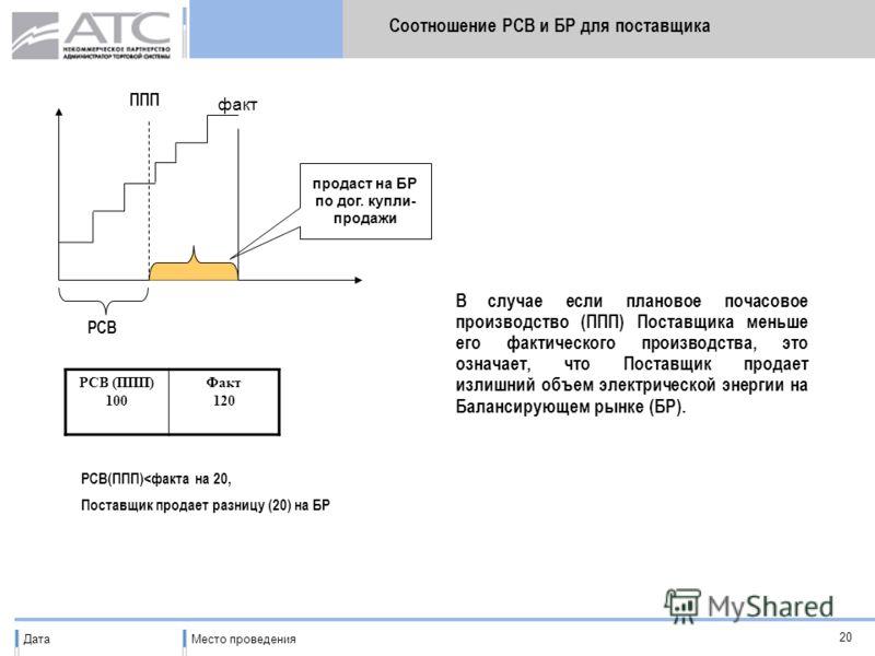ДатаМесто проведения 20 ППП РСВ Соотношение РСВ и БР для поставщика В случае если плановое почасовое производство (ППП) Поставщика меньше его фактического производства, это означает, что Поставщик продает излишний объем электрической энергии на Балан