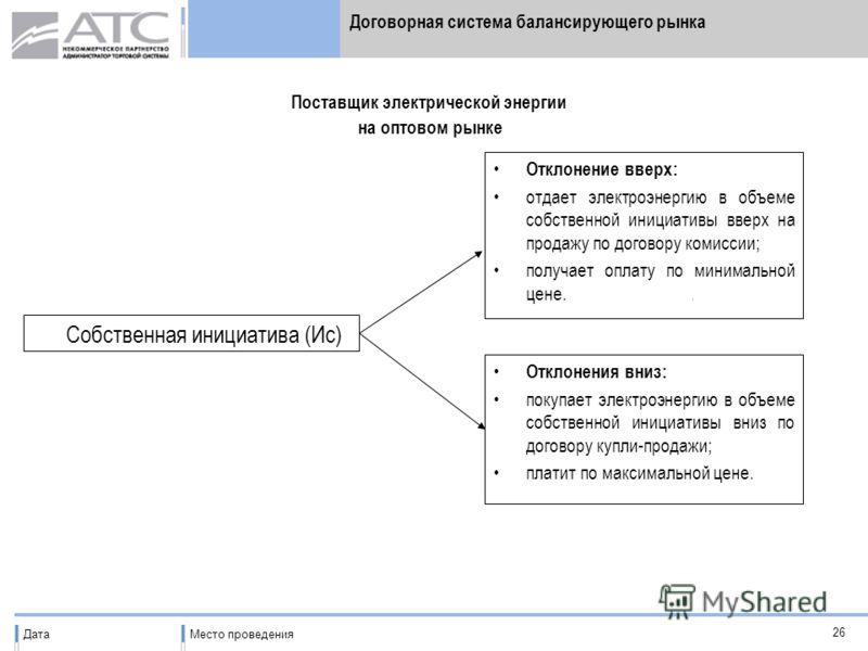 ДатаМесто проведения 26 Договорная система балансирующего рынка Собственная инициатива (Ис) Отклонение вверх: отдает электроэнергию в объеме собственной инициативы вверх на продажу по договору комиссии; получает оплату по минимальной цене. Отклонения