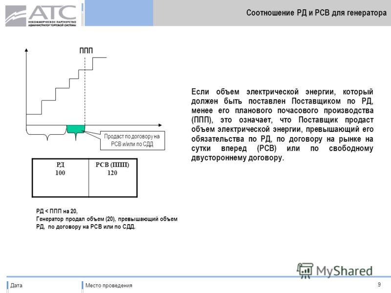ДатаМесто проведения 9 Соотношение РД и РСВ для генератора ППП Если объем электрической энергии, который должен быть поставлен Поставщиком по РД, менее его планового почасового производства (ППП), это означает, что Поставщик продаст объем электрическ
