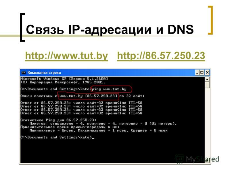 10 Связь IP-адресации и DNS http://www.tut.byhttp://www.tut.byhttp://86.57.250.23