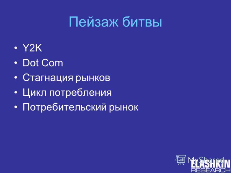 Пейзаж битвы Y2K Dot Com Стагнация рынков Цикл потребления Потребительский рынок
