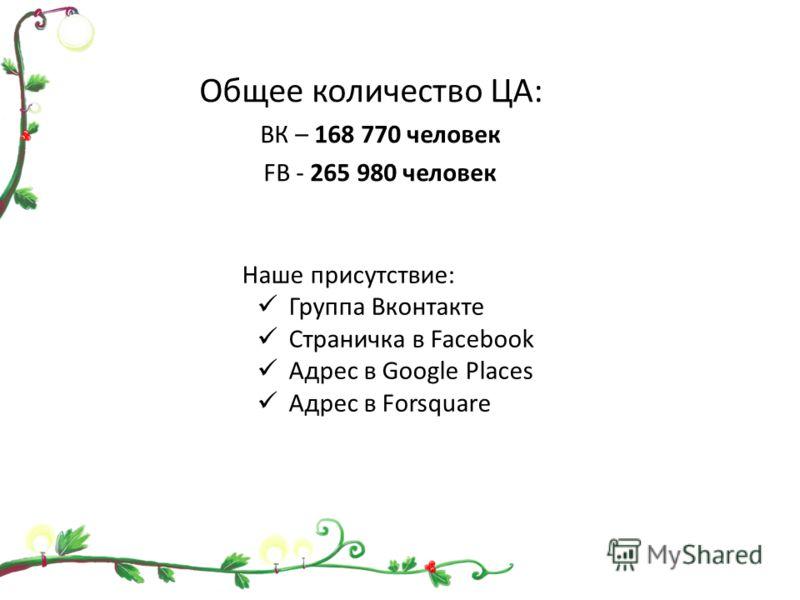 Общее количество ЦА: ВК – 168 770 человек FB - 265 980 человек Наше присутствие: Группа Вконтакте Страничка в Facebook Адрес в Google Places Адрес в Forsquare