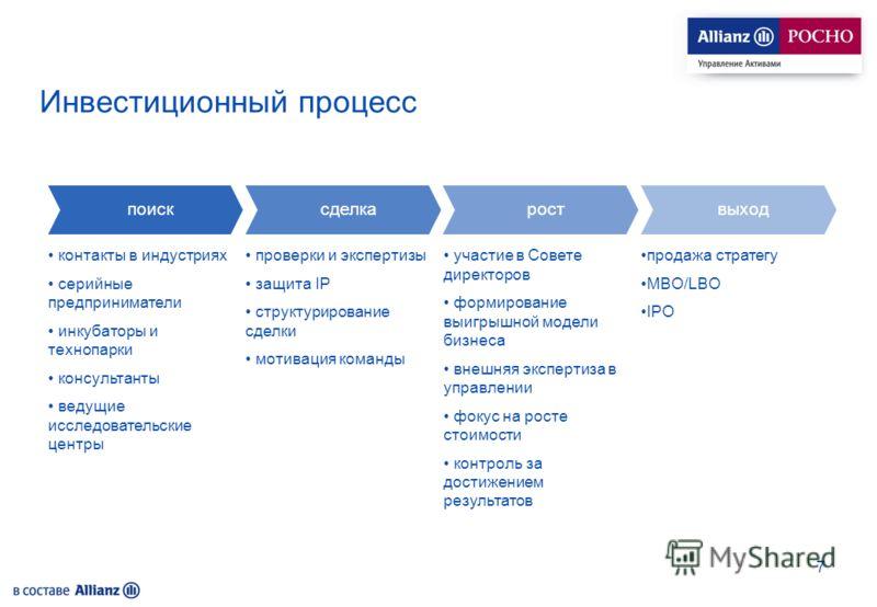 7 Инвестиционный процесс контакты в индустриях серийные предприниматели инкубаторы и технопарки консультанты ведущие исследовательские центры поисксделкароствыход проверки и экспертизы защита IP структурирование сделки мотивация команды участие в Сов