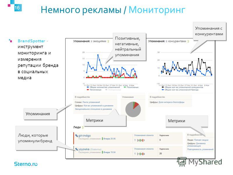 Немного рекламы / Мониторинг 16 BrandSpotter - инструмент мониторинга и измерения репутации бренда в социальных медиа Люди, которые упомянули бренд Упоминания с конкурентами Позитивные, негативные, нейтральный упоминания Метрики Упоминания