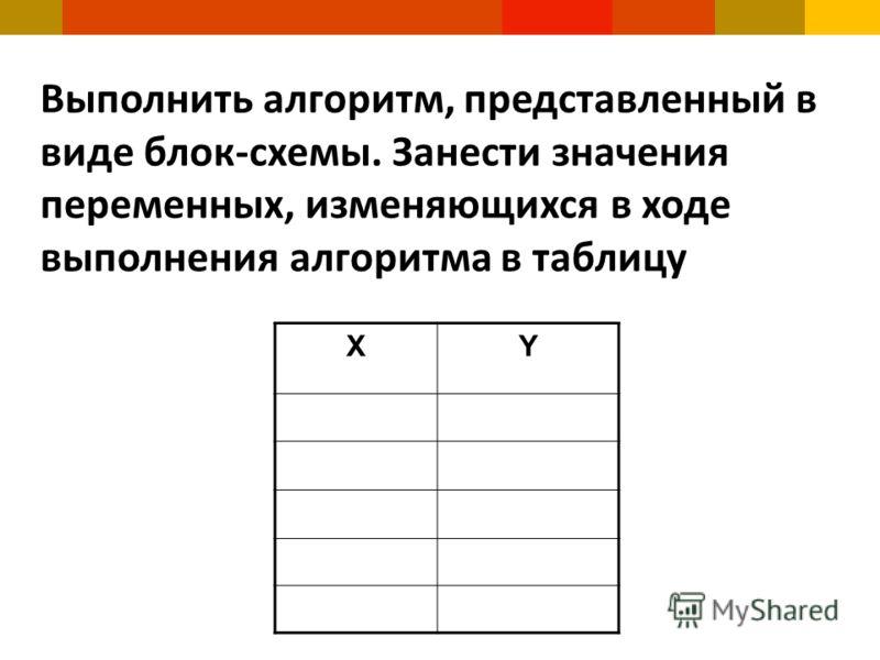 Выполнить алгоритм, представленный в виде блок-схемы. Занести значения переменных, изменяющихся в ходе выполнения алгоритма в таблицу XY