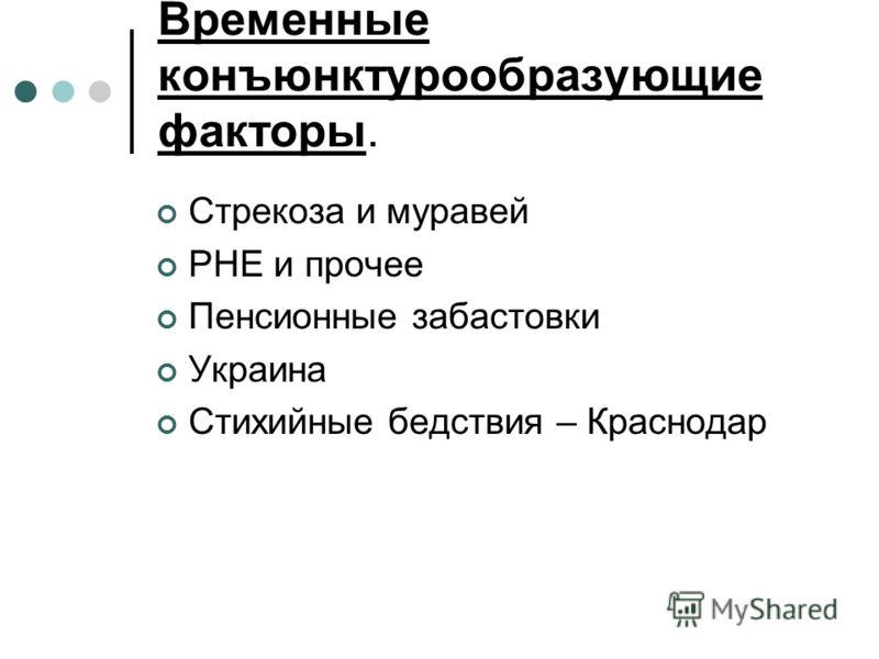 Временные конъюнктурообразующие факторы. Стрекоза и муравей РНЕ и прочее Пенсионные забастовки Украина Стихийные бедствия – Краснодар