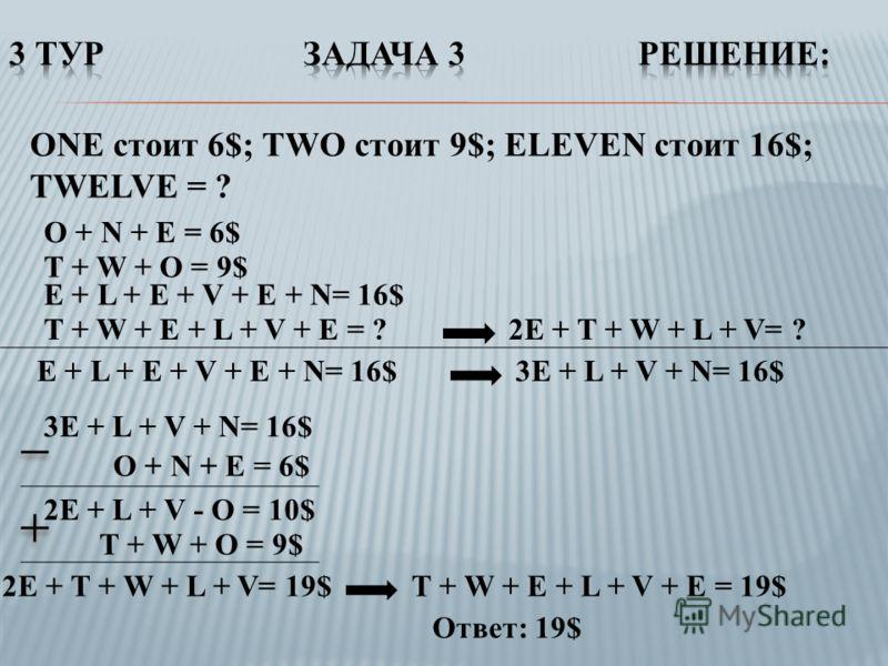 ONE стоит 6$; TWO стоит 9$; ELEVEN стоит 16$; TWELVE = ? O + N + E = 6$ T + W + O = 9$ E + L + E + V + E + N= 16$ 3E + L + V + N= 16$ T + W + E + L + V + E = ?2E + T + W + L + V= ? E + L + E + V + E + N= 16$ 3E + L + V + N= 16$ O + N + E = 6$ 2E + L
