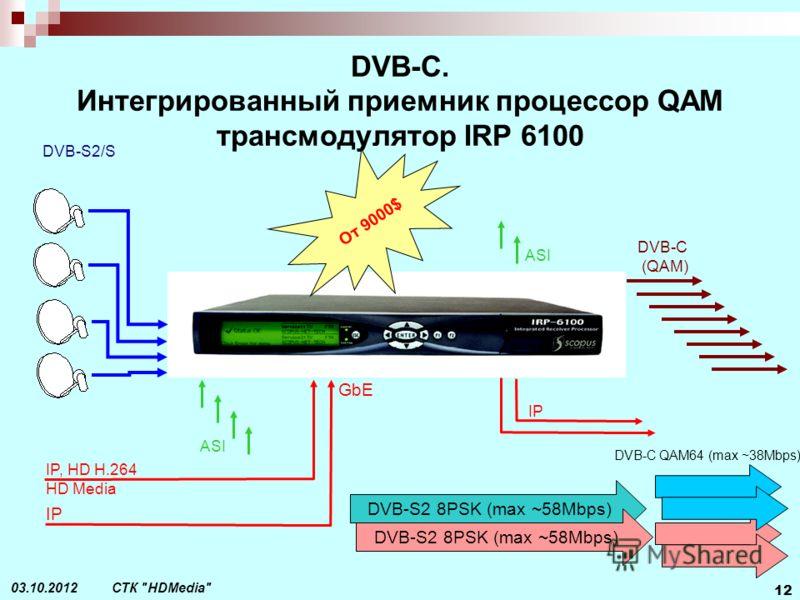 СТК HDMedia 12 21.07.2012 DVB-C. Интегрированный приемник процессор QAM трансмодулятор IRP 6100 DVB-S2/S ASI IP DVB-C (QAM) IP, HD H.264 HD Media ASI IP GbE От 9000$ DVB-S2 8PSK (max ~58Mbps) DVB-C QAM64 (max ~38Mbps)