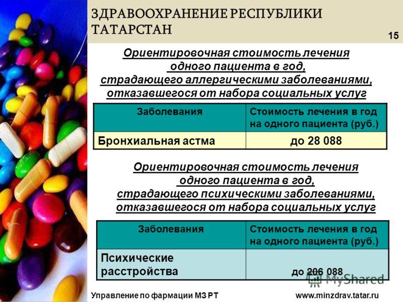 Ориентировочная стоимость лечения одного пациента в год, страдающего аллергическими заболеваниями, отказавшегося от набора социальных услуг ЗДРАВООХРАНЕНИЕ РЕСПУБЛИКИ ТАТАРСТАН Управление по фармации МЗ РТ www.minzdrav.tatar.ru ЗаболеванияСтоимость л