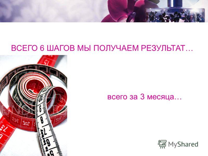 Результат Мероприятия 12 апреля в 11:00 БМВ 17 мая в 10:45 Межрегиональная мотивационная встреча в ЦДХ 12 июня Всероссийский Банкет Директоров 13 июня Всероссийская Ассамблея «Орифлейм»