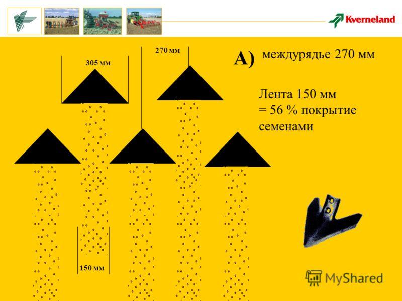 305 мм 150 мм 270 мм A) междурядье 270 мм Лента 150 мм = 56 % покрытие семенами