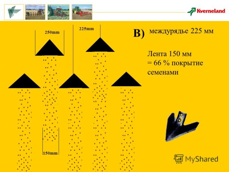 250mm 150mm 225mm B) междурядье 225 мм Лента 150 мм = 66 % покрытие семенами