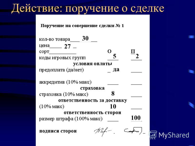 2000 3 группы : Действие: получение кредита Максимальный размер кредита в каждом периоде - 5000р