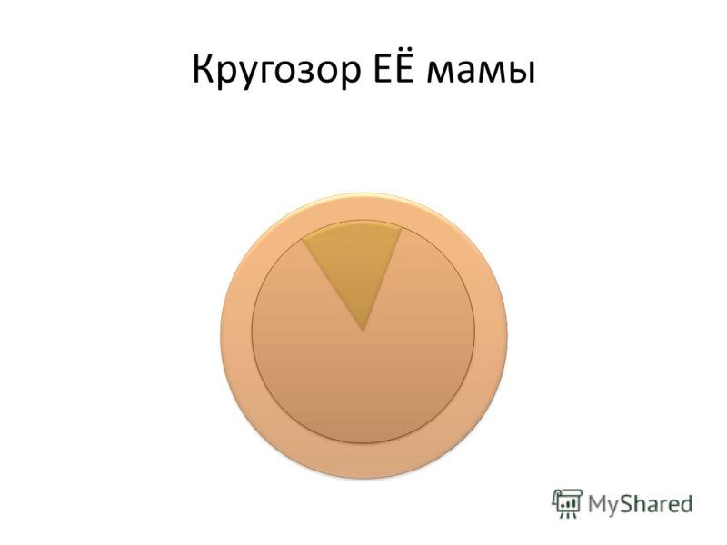 Кругозор ЕЁ мамы