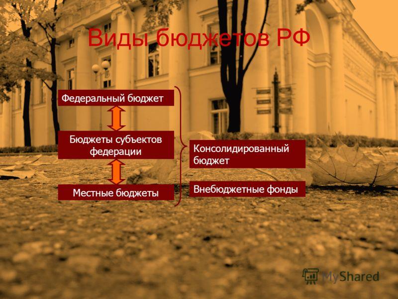 Виды бюджетов РФ Местные бюджеты Внебюджетные фонды Консолидированный бюджет Бюджеты субъектов федерации Федеральный бюджет