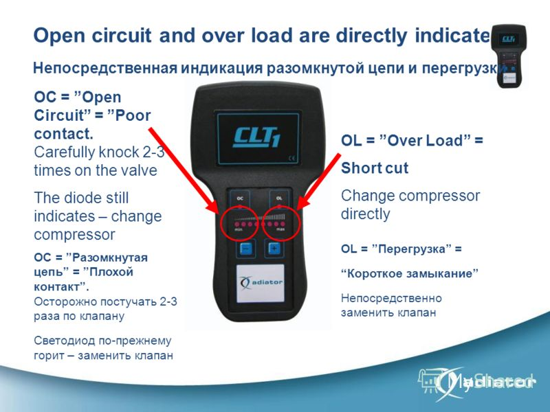 Open circuit and over load are directly indicated OC = Open Circuit = Poor contact. Carefully knock 2-3 times on the valve The diode still indicates – change compressor OL = Over Load = Short cut Change compressor directly Непосредственная индикация