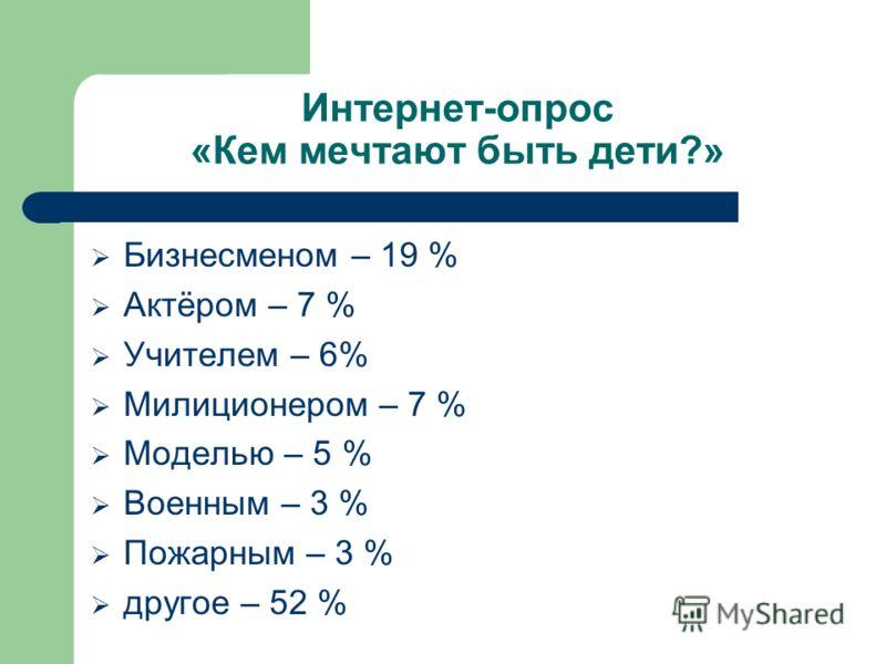 Интернет-опрос «Кем мечтают быть дети?» Бизнесменом – 19 % Актёром – 7 % Учителем – 6% Милиционером – 7 % Моделью – 5 % Военным – 3 % Пожарным – 3 % другое – 52 %