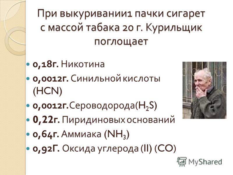 При выкуривании 1 пачки сигарет с массой табака 20 г. Курильщик поглощает 0,18 г. Никотина 0,0012 г. Синильной кислоты (HCN) 0,0012 г. Сероводорода (H 2 S) 0,22 г. Пиридиновых оснований 0,64 г. Аммиака (NH 3 ) 0,92 Г. Оксида углерода (II) (CO)