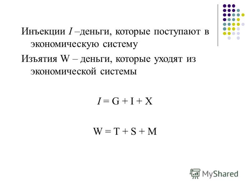 Инъекции I –деньги, которые поступают в экономическую систему Изъятия W – деньги, которые уходят из экономической системы I = G + I + X W = T + S + M
