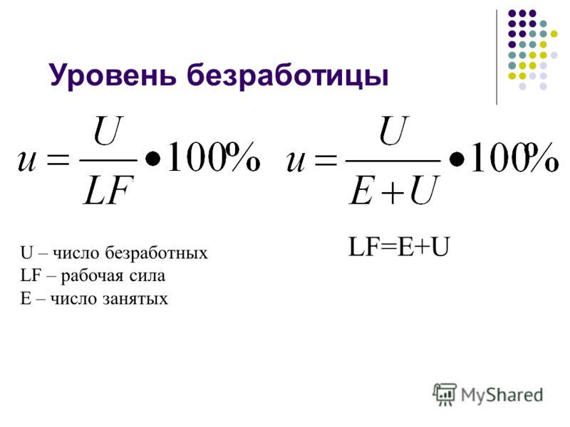 Уровень безработицы U – число безработных LF – рабочая сила E – число занятых LF=E+U
