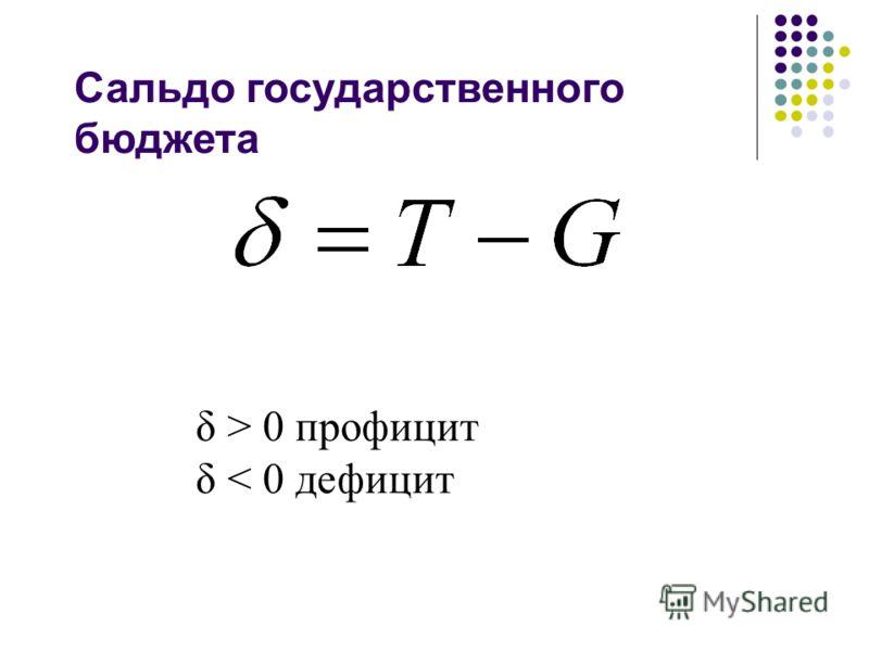Сальдо государственного бюджета δ > 0 профицит δ < 0 дефицит