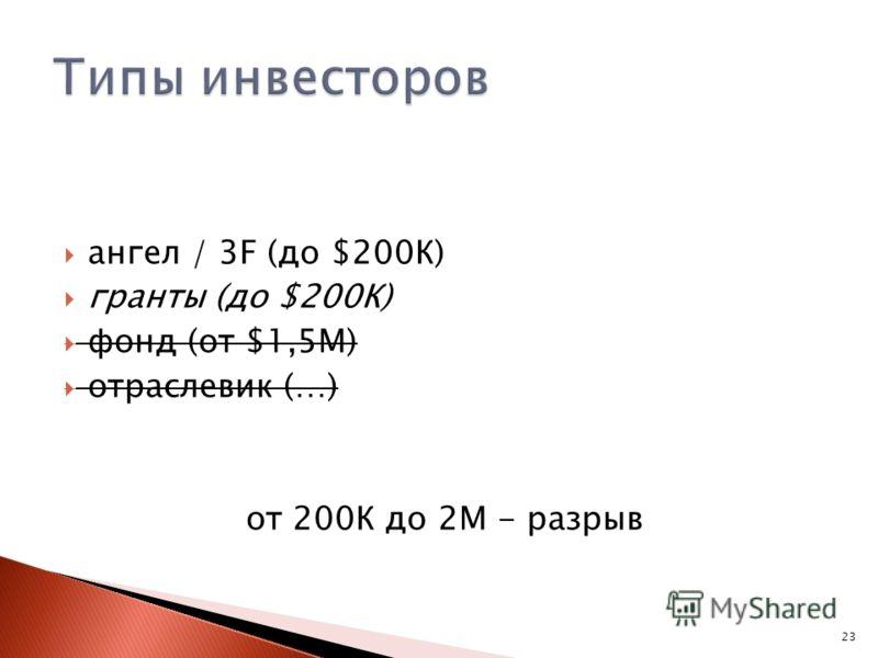 ангел / 3F (до $200К) гранты (до $200К) фонд (от $1,5М) отраслевик (…) от 200К до 2М - разрыв 23