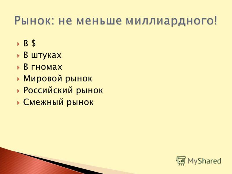 В $ В штуках В гномах Мировой рынок Российский рынок Смежный рынок
