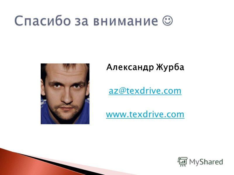 Александр Журба az@texdrive.com www.texdrive.com