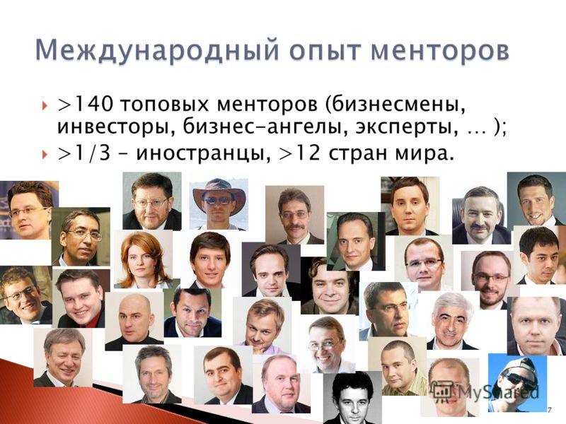 >140 топовых менторов (бизнесмены, инвесторы, бизнес-ангелы, эксперты, … ); >1/3 – иностранцы, >12 стран мира. 7