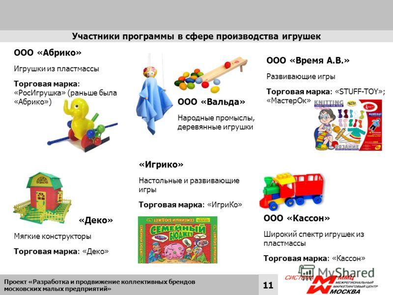 Проект «Разработка и продвижение коллективных брендов московских малых предприятий» 11 Участники программы в сфере производства игрушек ООО «Абрико» Игрушки из пластмассы Торговая марка: «РосИгрушка» (раньше была «Абрико») ООО «Вальда» Народные промы