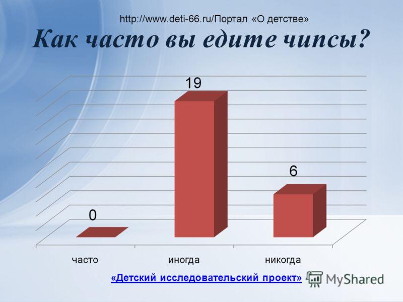 Как часто вы едите чипсы? http://www.deti-66.ru/Портал «О детстве» «Детский исследовательский проект»