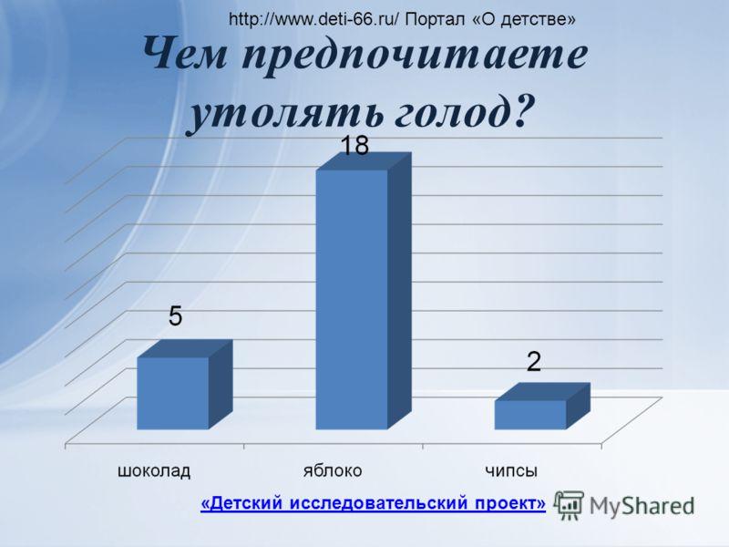 Чем предпочитаете утолять голод? http://www.deti-66.ru/ Портал «О детстве» «Детский исследовательский проект»