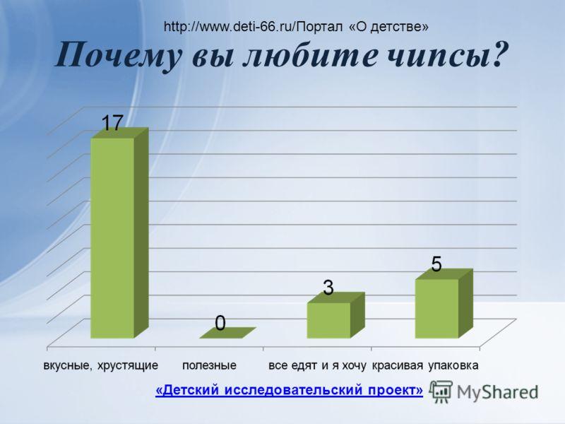 Почему вы любите чипсы? http://www.deti-66.ru/Портал «О детстве» «Детский исследовательский проект»