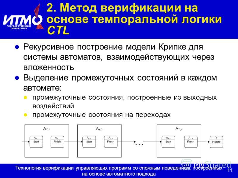 11 Технология верификации управляющих программ со сложным поведением, построенных на основе автоматного подхода 2. Метод верификации на основе темпоральной логики CTL Рекурсивное построение модели Крипке для системы автоматов, взаимодействующих через