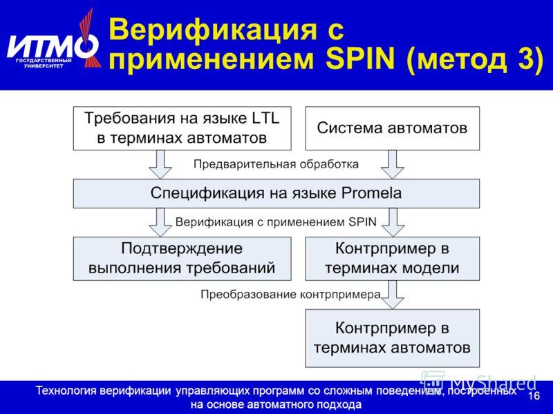 16 Технология верификации управляющих программ со сложным поведением, построенных на основе автоматного подхода Верификация с применением SPIN (метод 3)