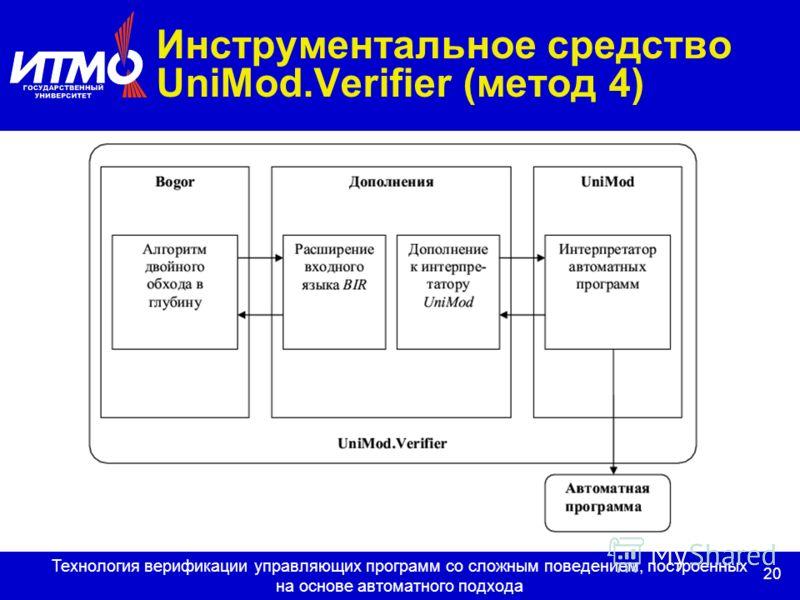 20 Технология верификации управляющих программ со сложным поведением, построенных на основе автоматного подхода Инструментальное средство UniMod.Verifier (метод 4)