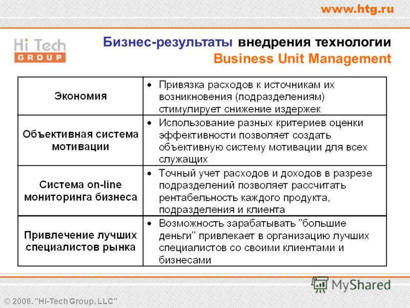 © 2006. Hi-Tech Group, LLC www.htg.ru Бизнес-результаты внедрения технологии Business Unit Management